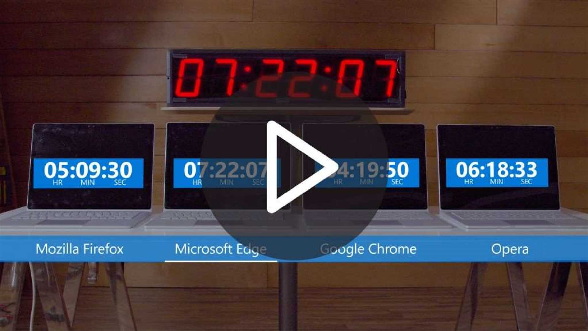 Battery tests on streaming video comparing Google Chrome, Mozilla Firefox, and Opera.